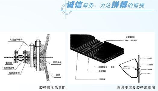 钢丝胶带斗式提升机接口及料斗安装示意图