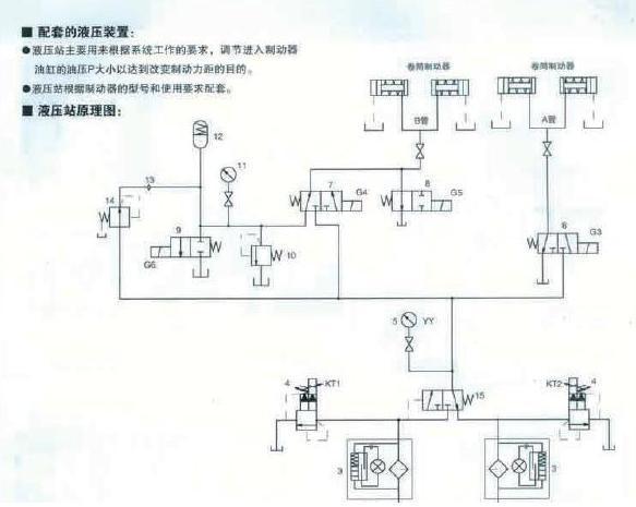 液压提升设备钢索预紧力调整装置
