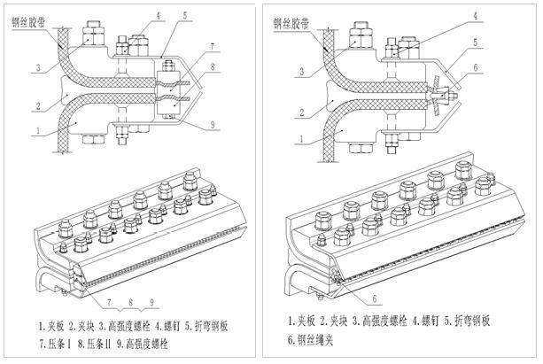钢丝胶带斗式提升机胶带接头
