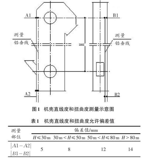 钢丝胶带斗式提升机安装示意图