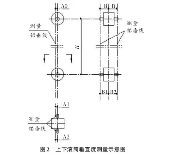 钢丝胶带斗式提升机垂直度测量