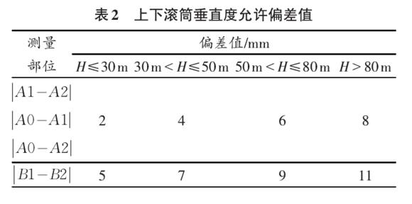 钢丝胶带斗式提升机允许偏差值