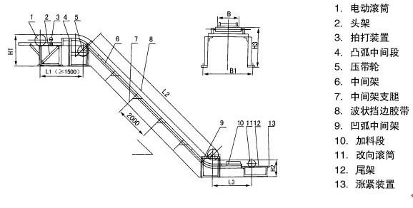 DJ型大倾角皮带输送机结构图