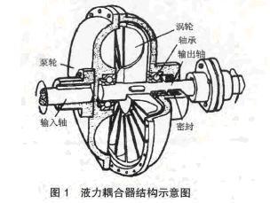 斗式提升机液力传动设备结构示意图